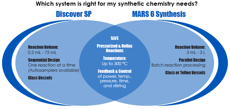 SyntheticChemistry.png