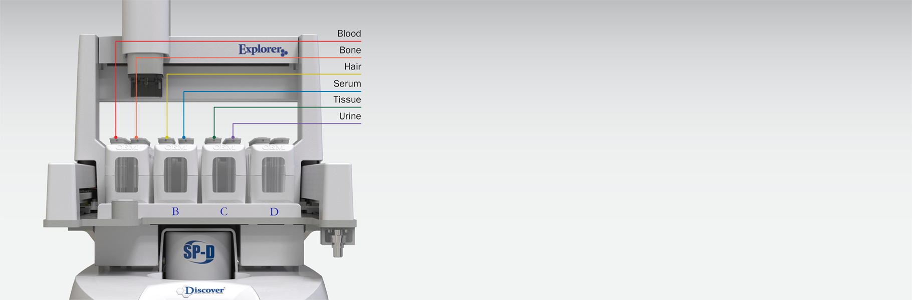 Discover Sp D Clinical Automated Microwave Digestion System