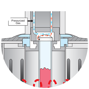 Automated Microwave Digestion System - Activent Technology