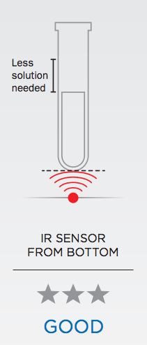 IR Sensor from the bottom is Good