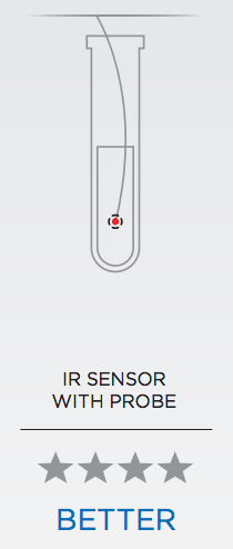 IR Sensor with a Probe is Better