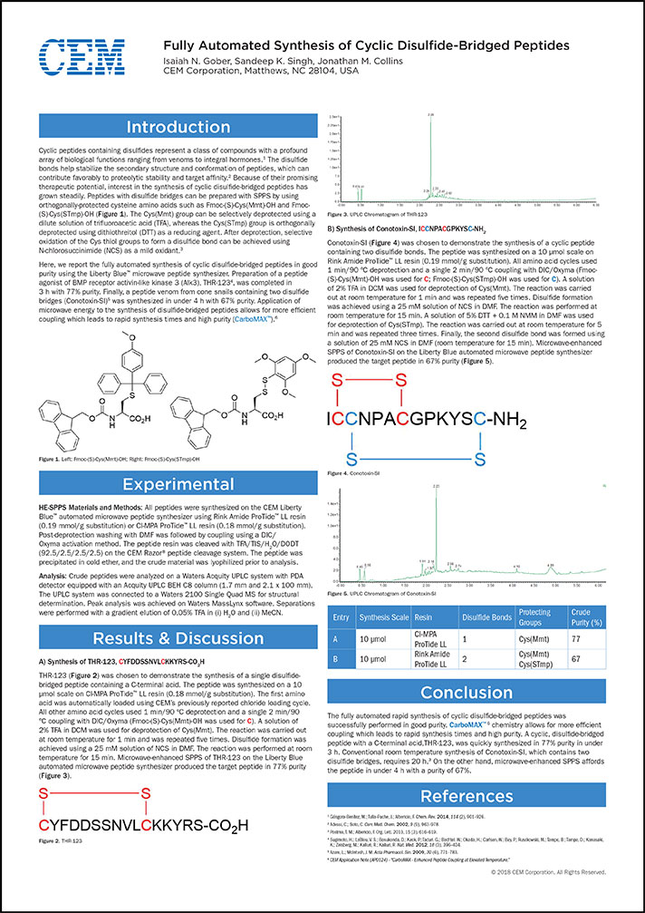 Fully Automated Synthesis of Cyclic Disulfide-Bridged Peptides