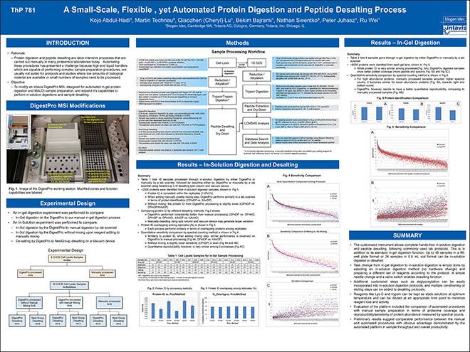 A Small-Scale, Flexible, yet Automated Protein Digestion and Peptide Desalting Process