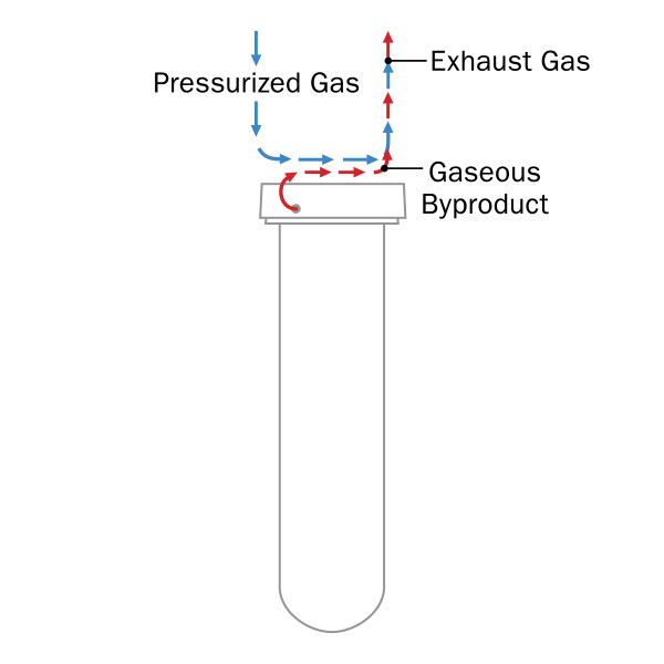 Safely Vent Pressurized Microwave Synthesis Vials