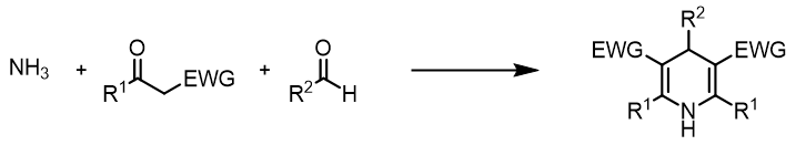 The Hantzsch dihydropyridine synthesis.